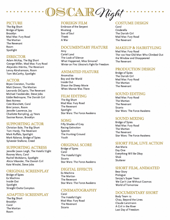 image about Oscar Ballots Printable identify 2016 Cost-free Oscar Celebration Printables Capture My Get together