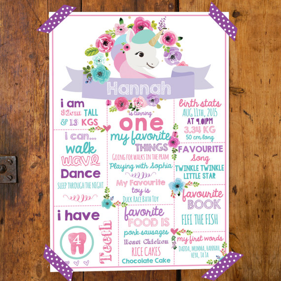 Unicorn Birthday Party Poster | CatchMyParty.com