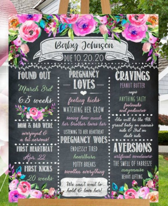 Chalkboard Baby Shower Poster