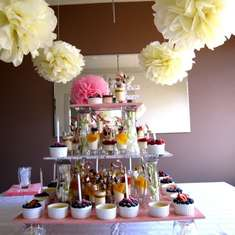 Eden's 3rd Birthday party - high tea