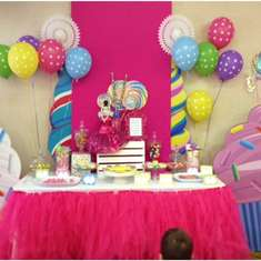 Candy Land Birthday Party - Candy, Candyland, Candy Land