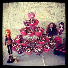 Spa Party - Festa Spa  - Monster High Spa Birthday Party
