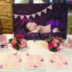 Elise's Butterfly Christening Party - Sweet Butterfly Party