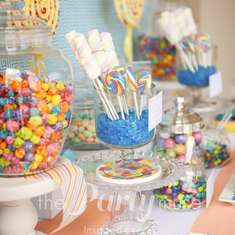 Candy Pool Party - Candy Shoppe