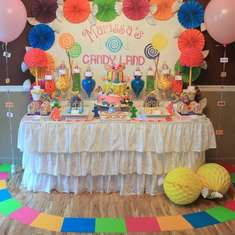 Candy Land Sweet 16 - Candy Land