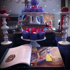 Classic Snow White Dessert Party - Snow White & the Seven Dwarfs
