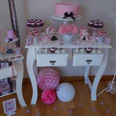 Sofia`s Spa & Tea Party  - Spa