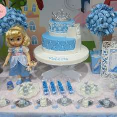Cinderella Birthday Party - Cinderella