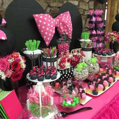 Lacey's Minnie Mouse Party - Minnie Mouse