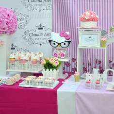 Lohana`s Hello Kitty`s Party - Hello Kitty