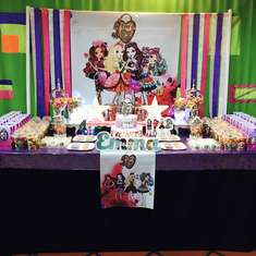 Ever after birthday party - Ever After High